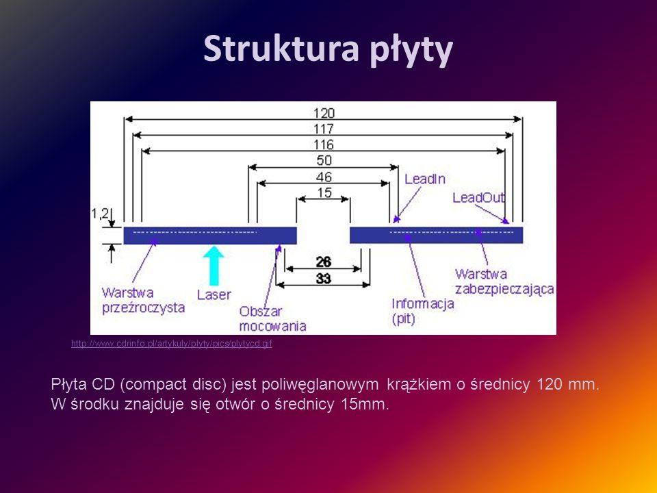 Struktura płyty Płyta CD (compact disc) jest poliwęglanowym krążkiem o średnicy 120 mm. W środku znajduje się otwór o średnicy 15mm. http://www.cdrinf