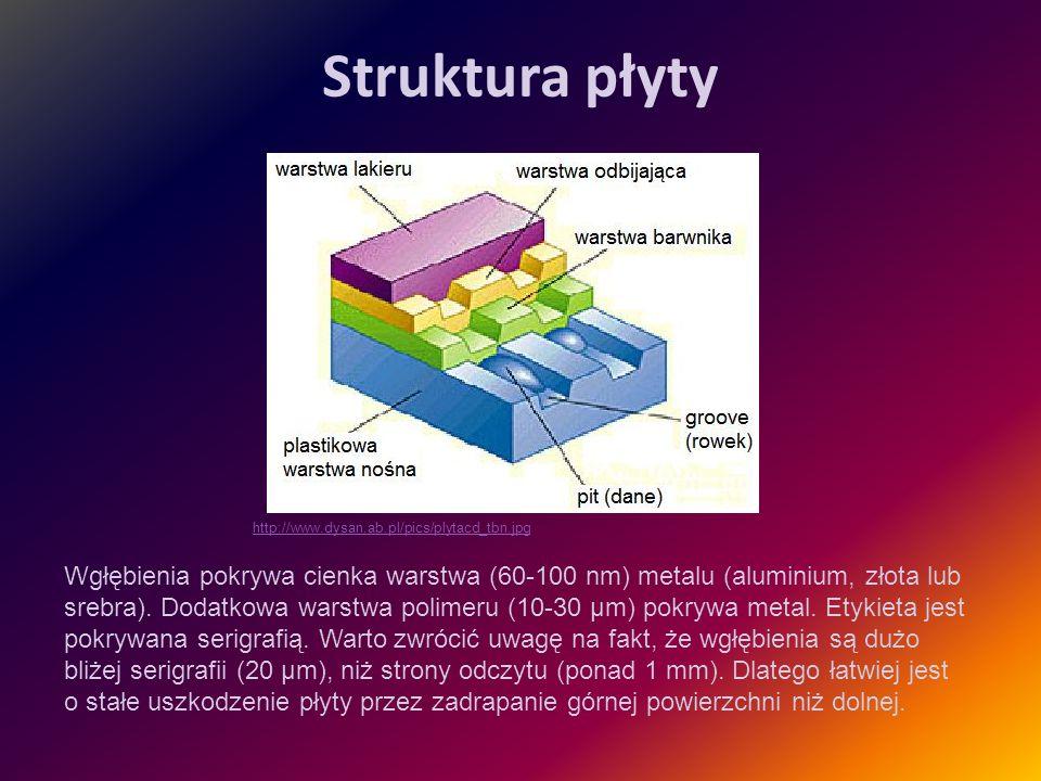 Struktura płyty Wgłębienia pokrywa cienka warstwa (60-100 nm) metalu (aluminium, złota lub srebra). Dodatkowa warstwa polimeru (10-30 µm) pokrywa meta