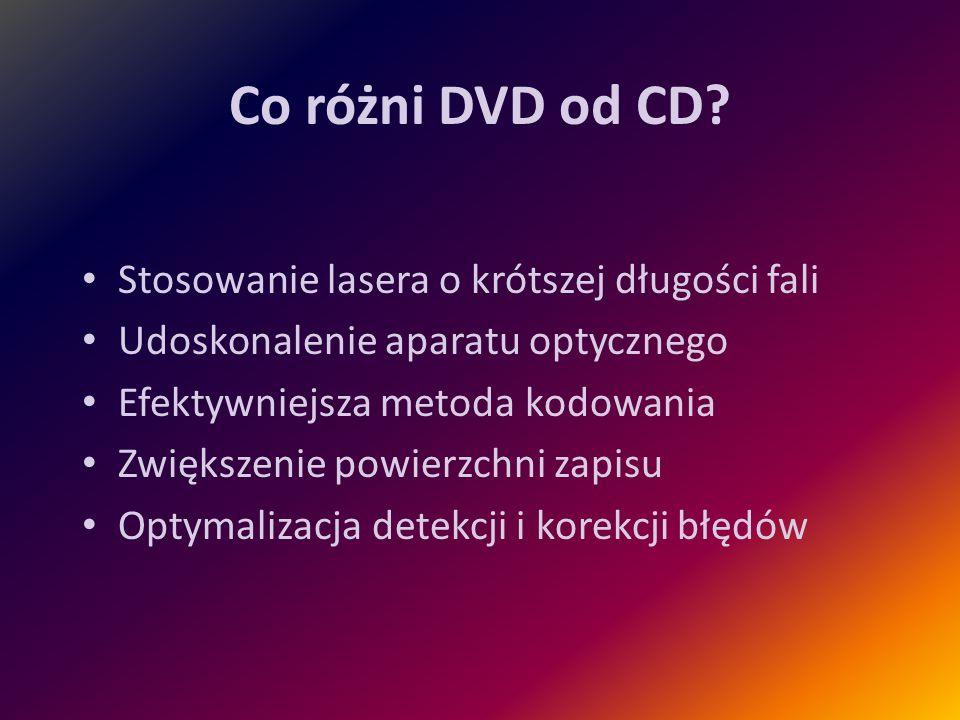 Co różni DVD od CD? Stosowanie lasera o krótszej długości fali Udoskonalenie aparatu optycznego Efektywniejsza metoda kodowania Zwiększenie powierzchn