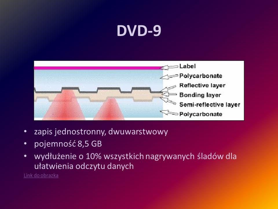 DVD-9 zapis jednostronny, dwuwarstwowy pojemność 8,5 GB wydłużenie o 10% wszystkich nagrywanych śladów dla ułatwienia odczytu danych Link do obrazka