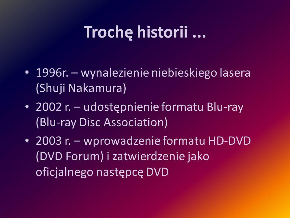 Trochę historii... 1996r. – wynalezienie niebieskiego lasera (Shuji Nakamura) 2002 r. – udostępnienie formatu Blu-ray (Blu-ray Disc Association) 2003