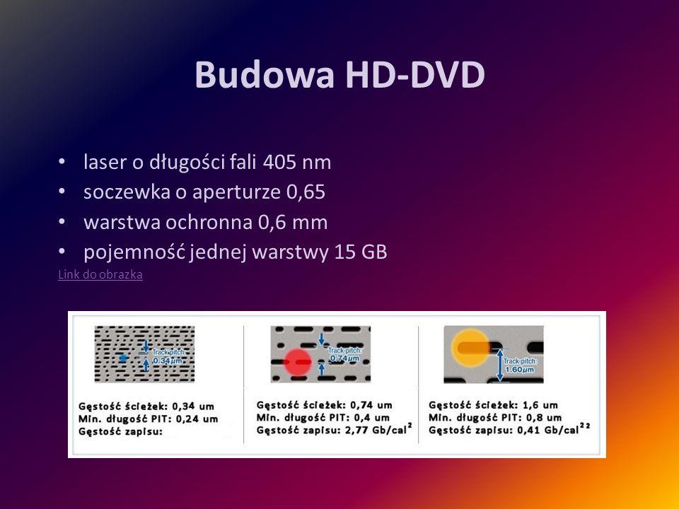 Budowa HD-DVD laser o długości fali 405 nm soczewka o aperturze 0,65 warstwa ochronna 0,6 mm pojemność jednej warstwy 15 GB Link do obrazka