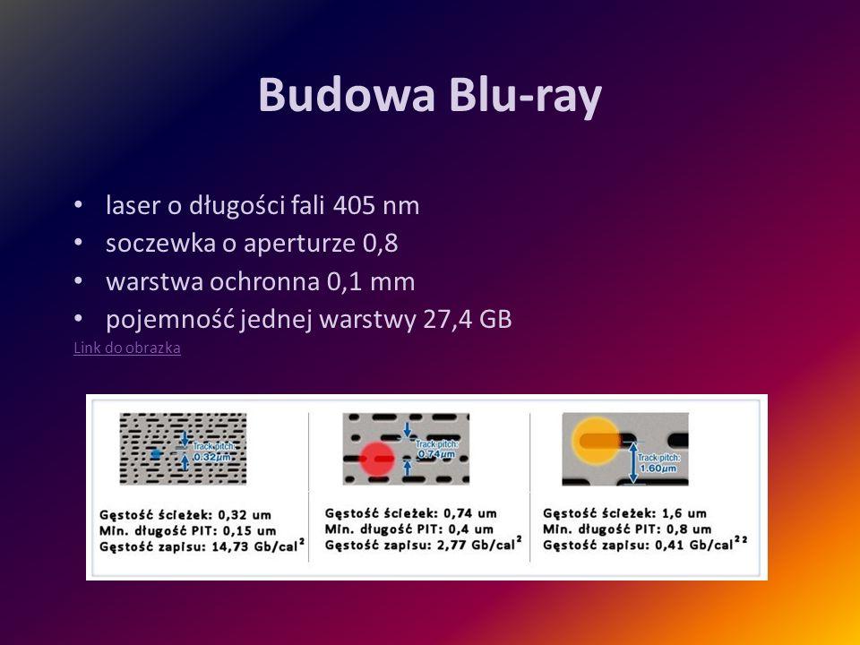 Budowa Blu-ray laser o długości fali 405 nm soczewka o aperturze 0,8 warstwa ochronna 0,1 mm pojemność jednej warstwy 27,4 GB Link do obrazka
