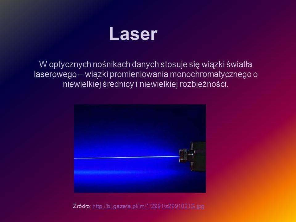 Źródło: http://bi.gazeta.pl/im/1/2991/z2991021G.jpghttp://bi.gazeta.pl/im/1/2991/z2991021G.jpg Laser W optycznych nośnikach danych stosuje się wiązki