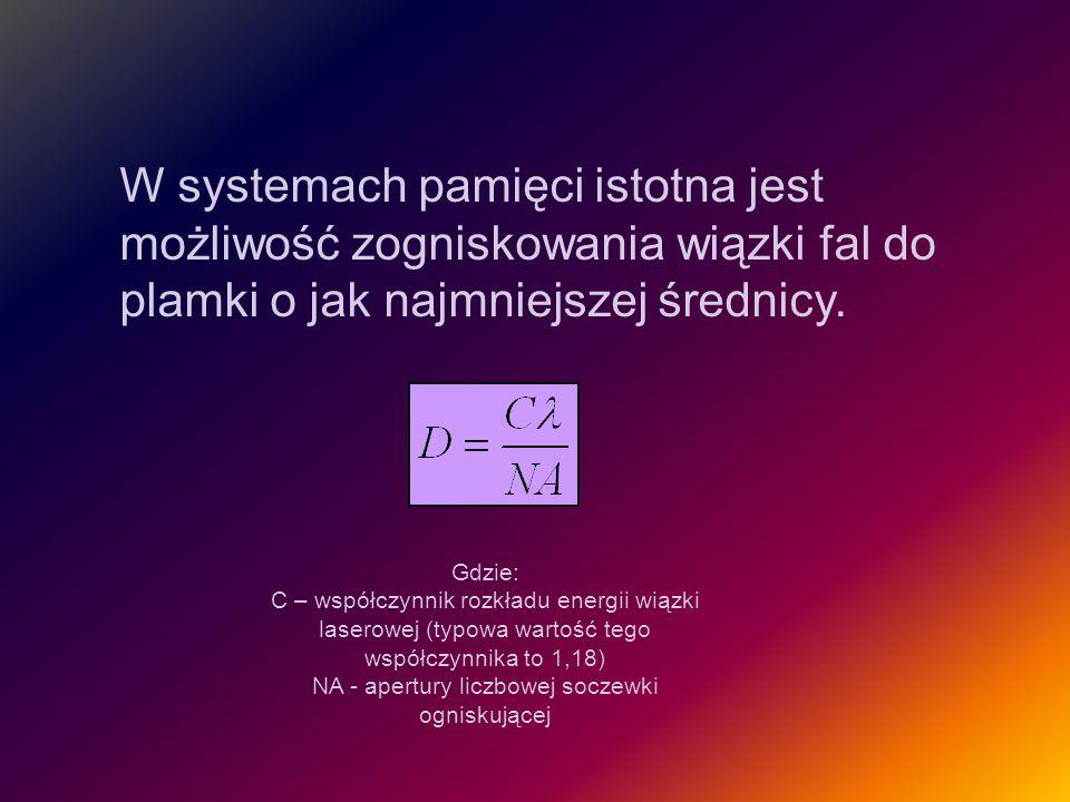 Od średnicy plamki zależy gęstość zapisu informacji na nośniku optycznym.