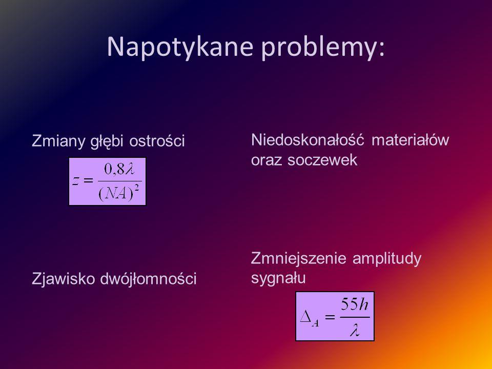 Zmiany głębi ostrości Zjawisko dwójłomności Napotykane problemy: Niedoskonałość materiałów oraz soczewek Zmniejszenie amplitudy sygnału