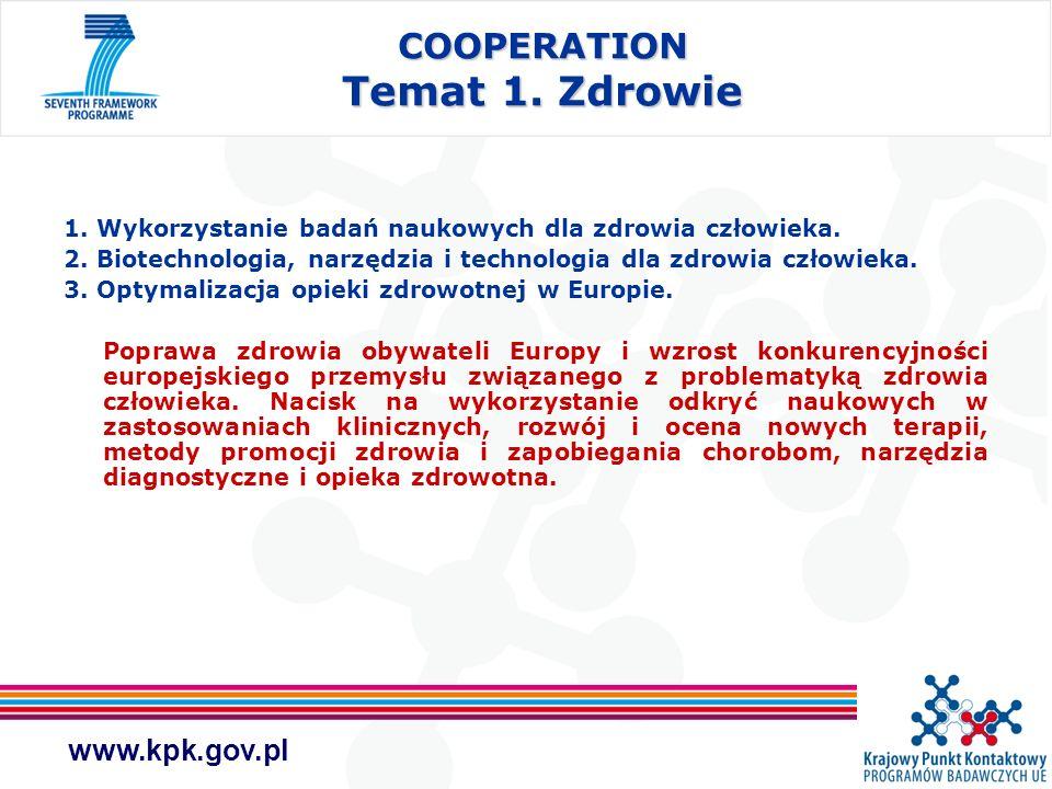 www.kpk.gov.pl COOPERATION Temat 1. Zdrowie 1. Wykorzystanie badań naukowych dla zdrowia człowieka. 2. Biotechnologia, narzędzia i technologia dla zdr