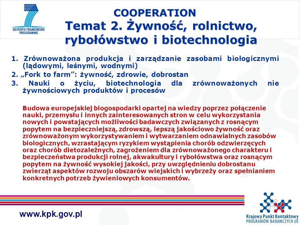 www.kpk.gov.pl COOPERATION Temat 2. Żywność, rolnictwo, rybołówstwo i biotechnologia 1. Zrównoważona produkcja i zarządzanie zasobami biologicznymi (l