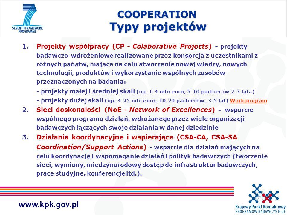 www.kpk.gov.pl COOPERATION Typy projektów COOPERATION Typy projektów 1.Projekty współpracy (CP - Colaborative Projects) - projekty badawczo-wdrożeniow