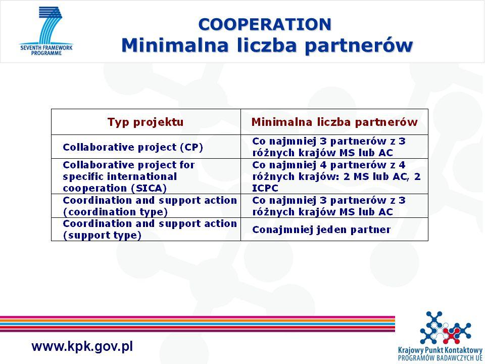 www.kpk.gov.pl COOPERATION Minimalna liczba partnerów COOPERATION Minimalna liczba partnerów