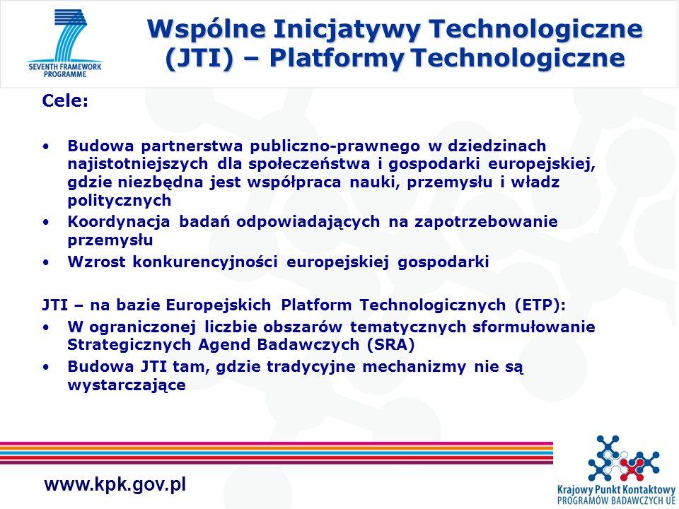 www.kpk.gov.pl Wspólne Inicjatywy Technologiczne (JTI) – PlatformyTechnologiczne Wspólne Inicjatywy Technologiczne (JTI) – Platformy Technologiczne Ce