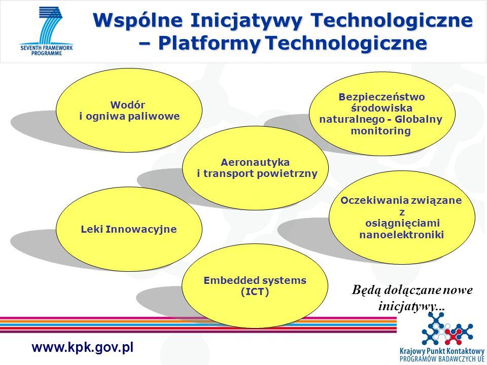 www.kpk.gov.pl Wspólne Inicjatywy Technologiczne – PlatformyTechnologiczne Wspólne Inicjatywy Technologiczne – Platformy Technologiczne Bezpieczeństwo