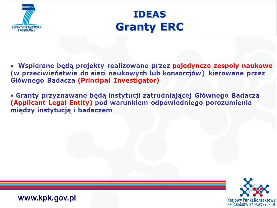 www.kpk.gov.pl IDEAS Granty ERC Wspierane będą projekty realizowane przez pojedyncze zespoły naukowe (w przeciwieństwie do sieci naukowych lub konsorc