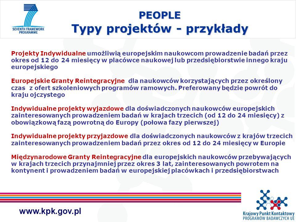 www.kpk.gov.pl PEOPLE Typy projektów - przykłady Projekty Indywidualne umożliwią europejskim naukowcom prowadzenie badań przez okres od 12 do 24 miesi