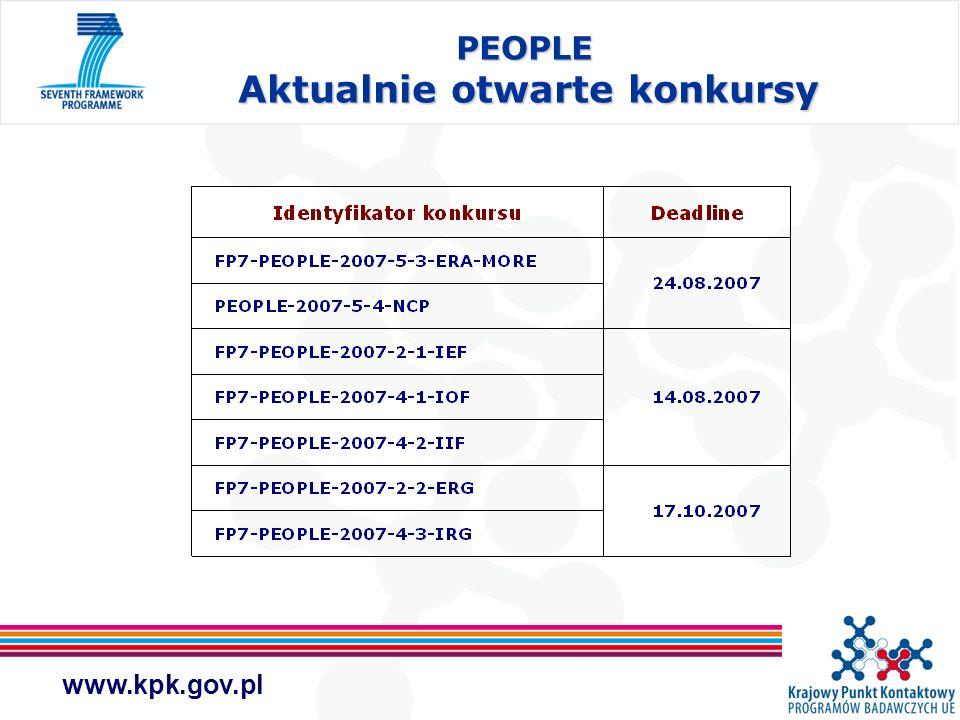 www.kpk.gov.pl PEOPLE Aktualnie otwarte konkursy PEOPLE Aktualnie otwarte konkursy