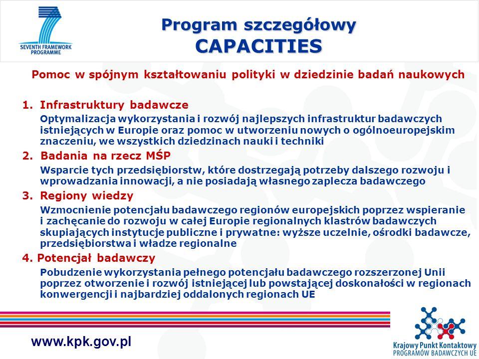 www.kpk.gov.pl Program szczegółowy CAPACITIES Pomoc w spójnym kształtowaniu polityki w dziedzinie badań naukowych 1.Infrastruktury badawcze Optymaliza