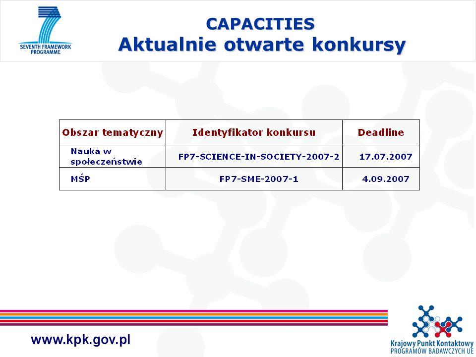 www.kpk.gov.pl CAPACITIES Aktualnie otwarte konkursy CAPACITIES Aktualnie otwarte konkursy