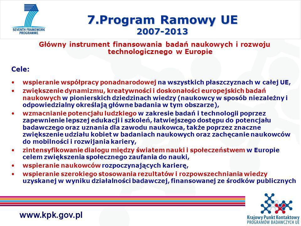 www.kpk.gov.pl 7.Program Ramowy UE 2007-2013 Główny instrument finansowania badań naukowych i rozwoju technologicznego w Europie Cele: wspieranie wspó