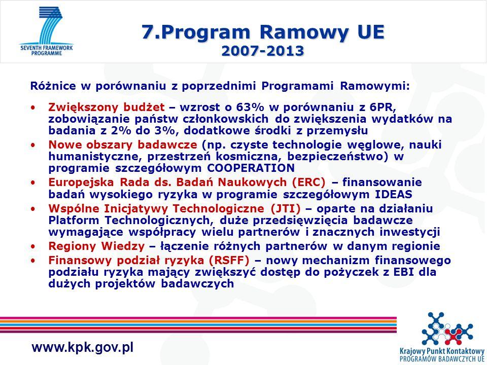 www.kpk.gov.pl 7.Program Ramowy UE 2007-2013 Różnice w porównaniu z poprzednimi Programami Ramowymi: Zwiększony budżet – wzrost o 63% w porównaniu z 6