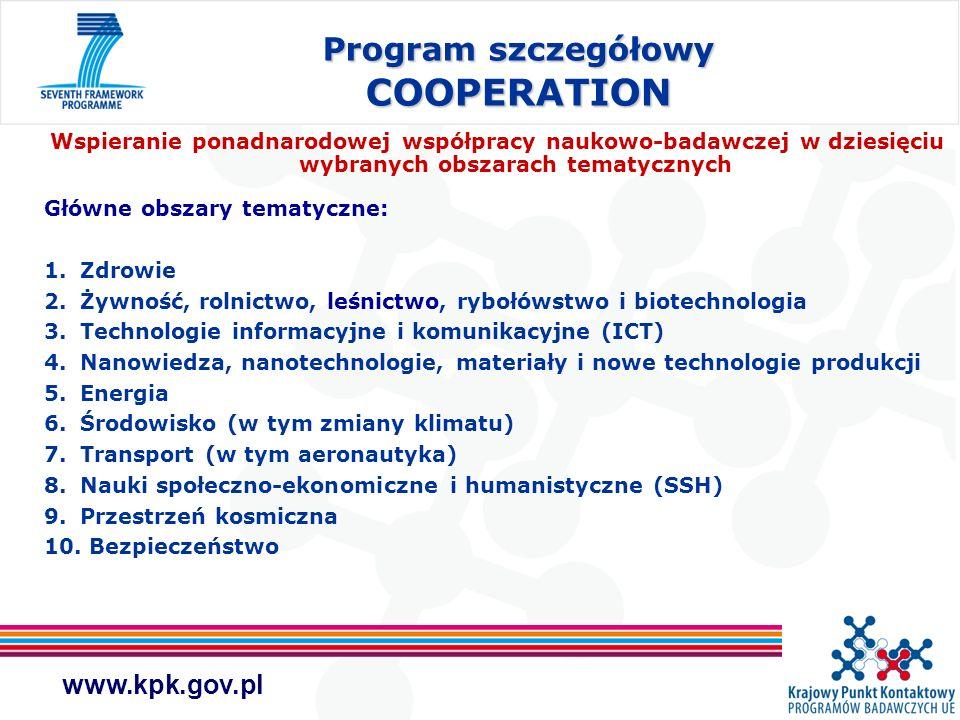 www.kpk.gov.pl Program szczegółowy COOPERATION Wspieranie ponadnarodowej współpracy naukowo-badawczej w dziesięciu wybranych obszarach tematycznych Gł