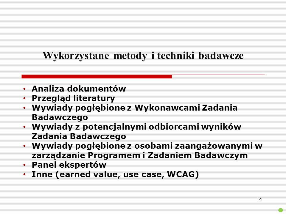 Wykorzystane metody i techniki badawcze Analiza dokumentów Przegląd literatury Wywiady pogłębione z Wykonawcami Zadania Badawczego Wywiady z potencjal