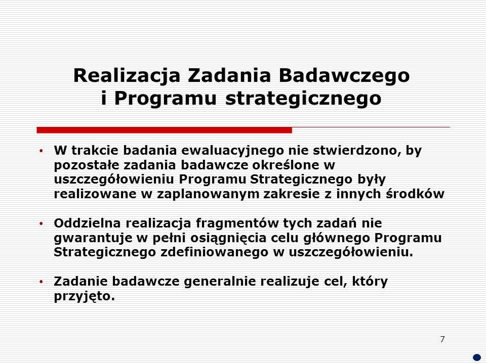Realizacja Zadania Badawczego i Programu strategicznego W trakcie badania ewaluacyjnego nie stwierdzono, by pozostałe zadania badawcze określone w usz