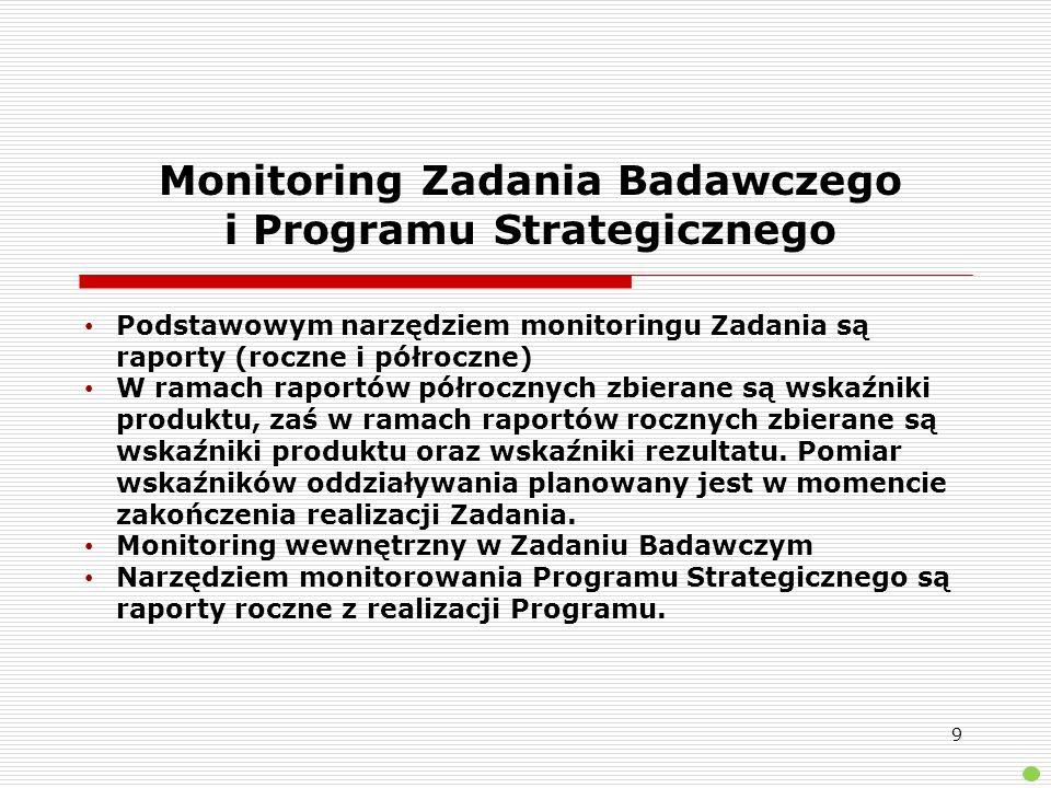 Monitoring Zadania Badawczego i Programu Strategicznego Podstawowym narzędziem monitoringu Zadania są raporty (roczne i półroczne) W ramach raportów p