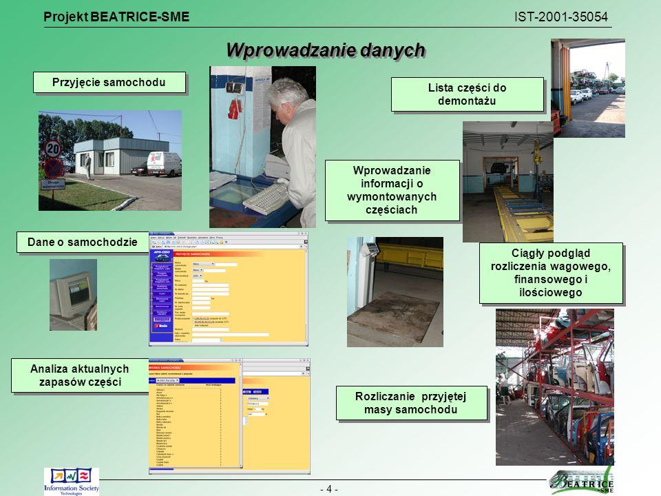 Projekt BEATRICE-SME IST-2001-35054 - 4 - Wprowadzanie danych Rozliczanie przyjętej masy samochodu Wprowadzanie informacji o wymontowanych częściach C