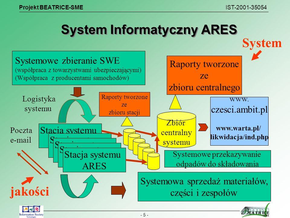 Projekt BEATRICE-SME IST-2001-35054 - 5 - System Informatyczny ARES Systemowe zbieranie SWE (współpraca z towarzystwami ubezpieczającymi) (Współpraca
