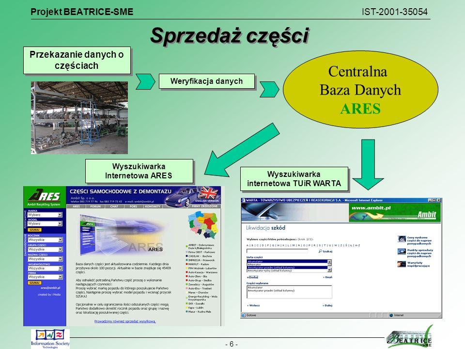 Projekt BEATRICE-SME IST-2001-35054 - 6 - Sprzedaż części Weryfikacja danych Wyszukiwarka Internetowa ARES Wyszukiwarka Internetowa ARES Przekazanie d