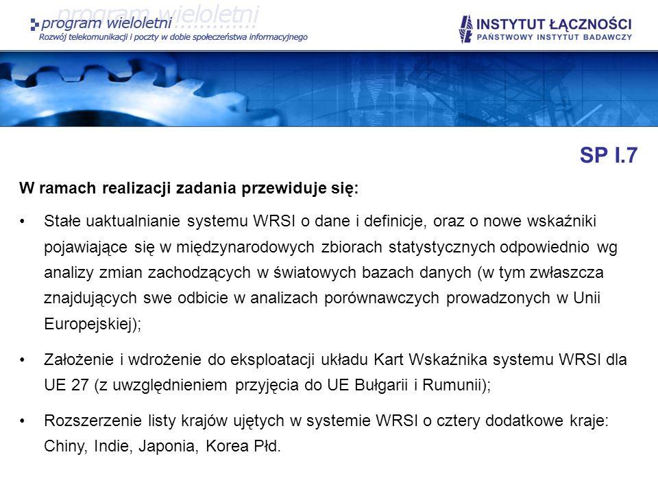 SP I.7 W ramach realizacji zadania przewiduje się: Stałe uaktualnianie systemu WRSI o dane i definicje, oraz o nowe wskaźniki pojawiające się w między