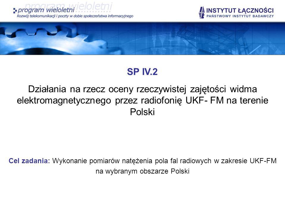 SP IV.2 Działania na rzecz oceny rzeczywistej zajętości widma elektromagnetycznego przez radiofonię UKF- FM na terenie Polski Cel zadania: Wykonanie p