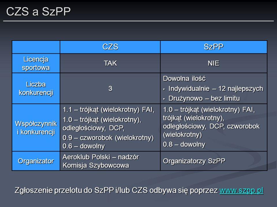 Jedyną dopuszczalną metodą dokumentowania przelotu w CZS i SzPP jest metoda GNSS: certyfikowane rejestratory GNSS-FR - (www.fai.org) certyfikowane rejestratory GNSS-FR - (www.fai.org)www.fai.org niecertyfikowane rejestratory GNSS-FR - pod warunkiem możliwości: wprowadzenia deklaracji elektronicznej (imię i nazwisko pilota, typ i znaki rejestracyjne szybowca lub typ i znaki konkursowe szybowca, WPT, PZ, KPT) oraz tworzenia pliku w formacie IGC.