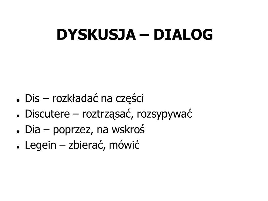 DYSKUSJA – DIALOG Dis – rozkładać na części Discutere – roztrząsać, rozsypywać Dia – poprzez, na wskroś Legein – zbierać, mówić