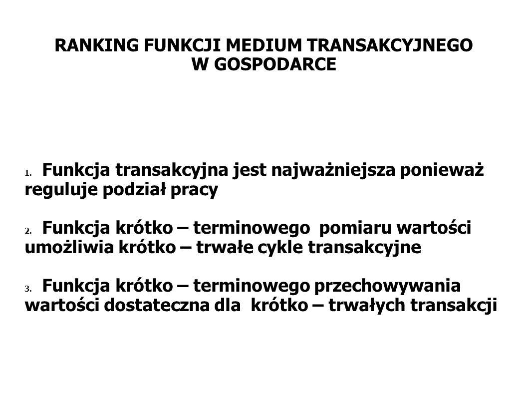 RANKING FUNKCJI MEDIUM TRANSAKCYJNEGO W GOSPODARCE 1. Funkcja transakcyjna jest najważniejsza ponieważ reguluje podział pracy 2. Funkcja krótko – term
