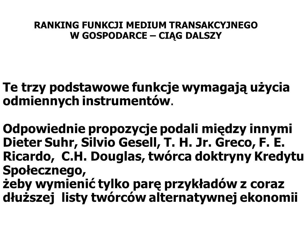 Te trzy podstawowe funkcje wymagają użycia odmiennych instrumentów. Odpowiednie propozycje podali między innymi Dieter Suhr, Silvio Gesell, T. H. Jr.