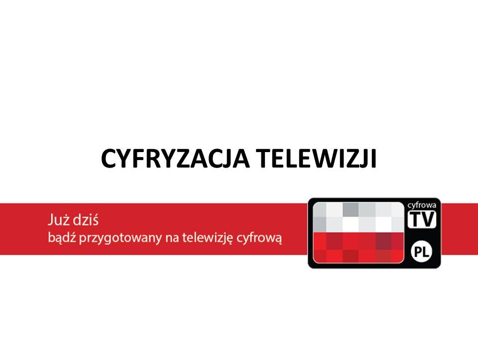 CYFRYZACJA TELEWIZJI