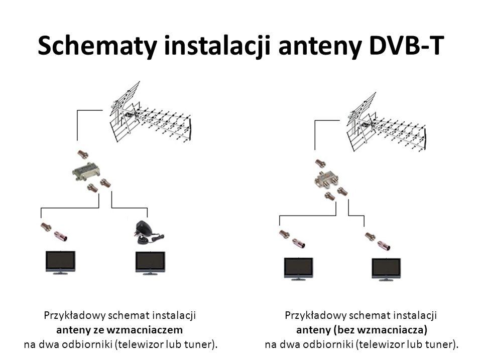 Schematy instalacji anteny DVB-T Przykładowy schemat instalacji anteny ze wzmacniaczem na dwa odbiorniki (telewizor lub tuner). Przykładowy schemat in