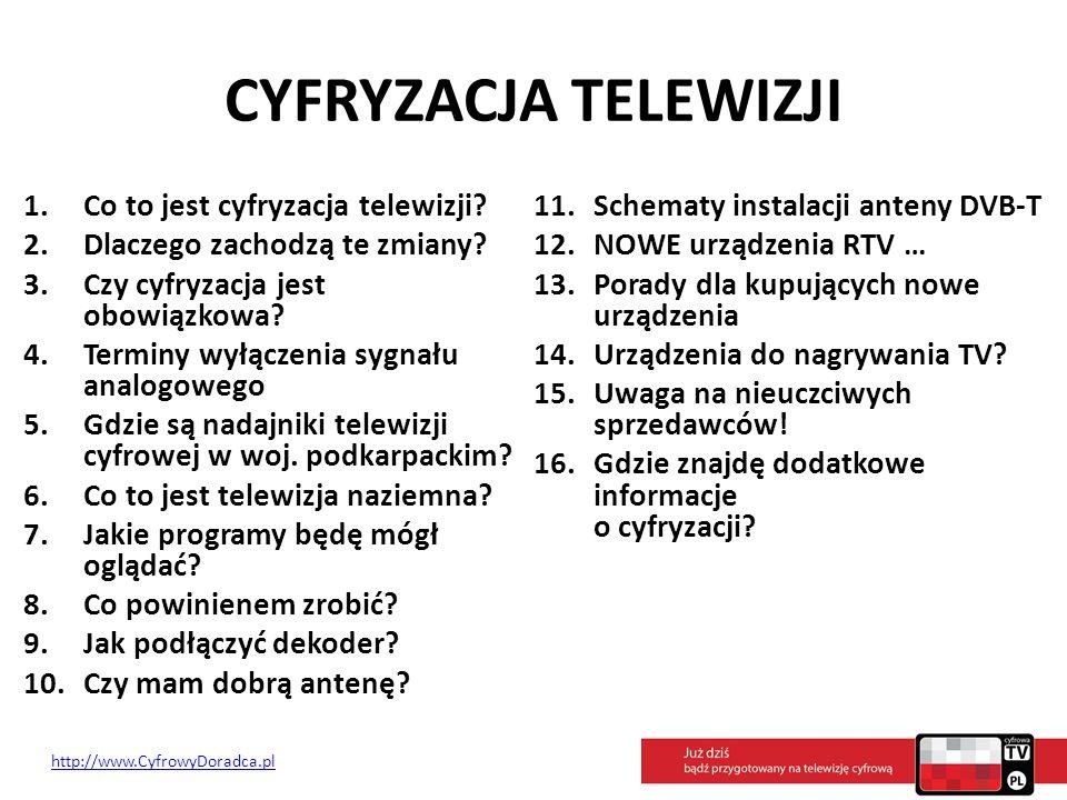 Jak podłączyć dekoder? http://www.CyfrowyDoradca.pl