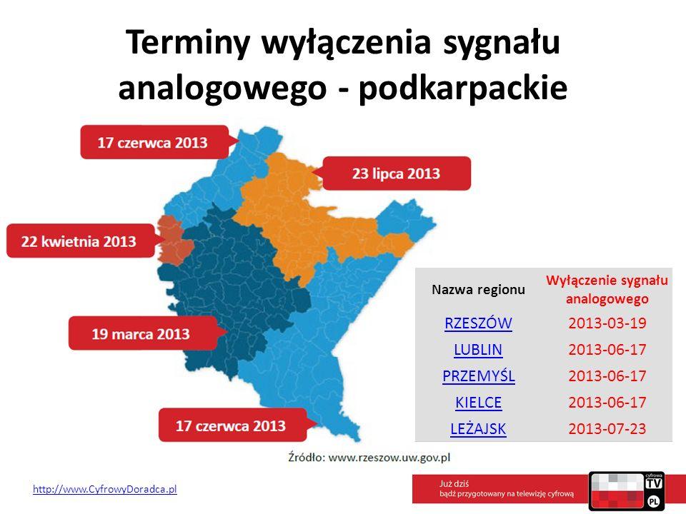 Terminy wyłączenia sygnału analogowego - podkarpackie Nazwa regionu Wyłączenie sygnału analogowego RZESZÓW 2013-03-19 LUBLIN 2013-06-17 PRZEMYŚL 2013-