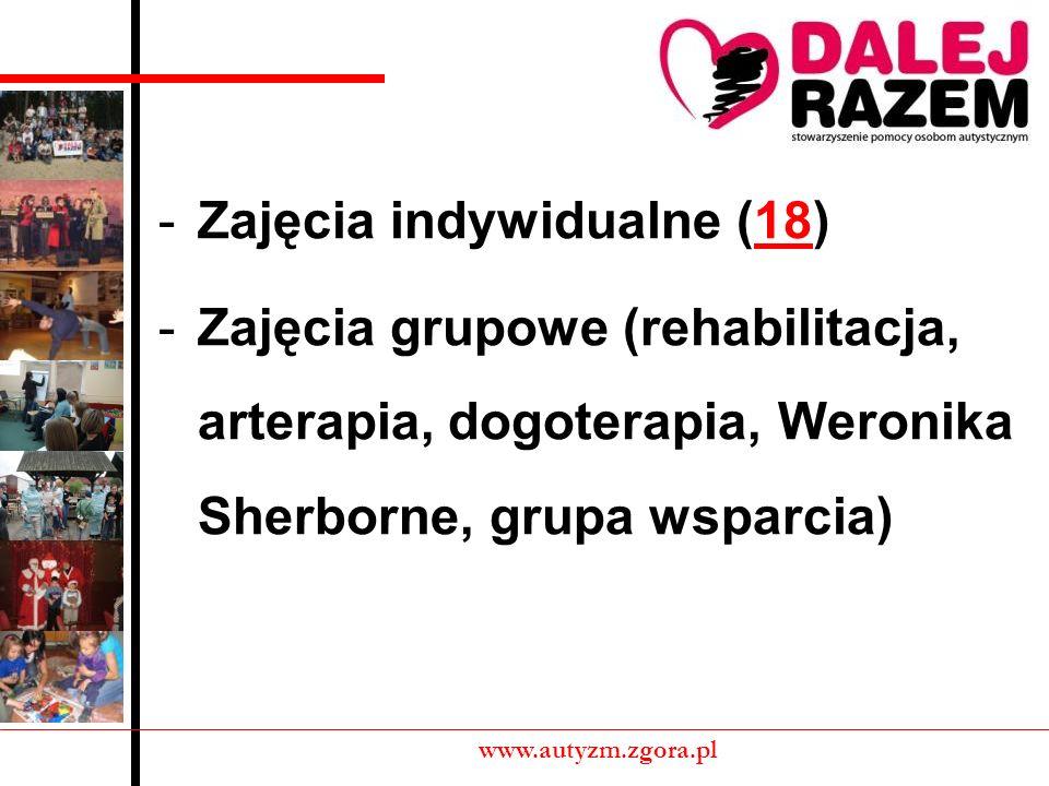 -Zajęcia indywidualne (18) -Zajęcia grupowe (rehabilitacja, arterapia, dogoterapia, Weronika Sherborne, grupa wsparcia) www.autyzm.zgora.pl