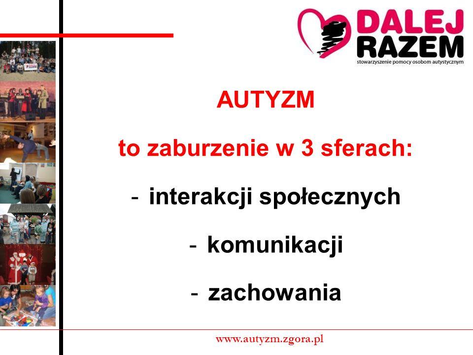 AUTYZM to zaburzenie w 3 sferach: -interakcji społecznych -komunikacji -zachowania www.autyzm.zgora.pl