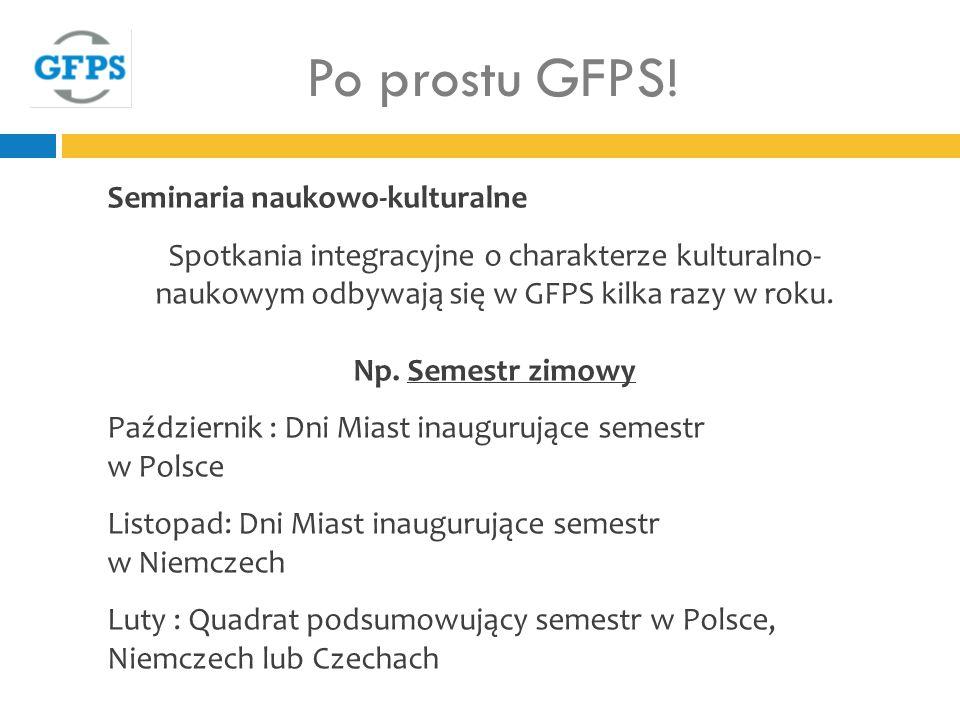 Po prostu GFPS.