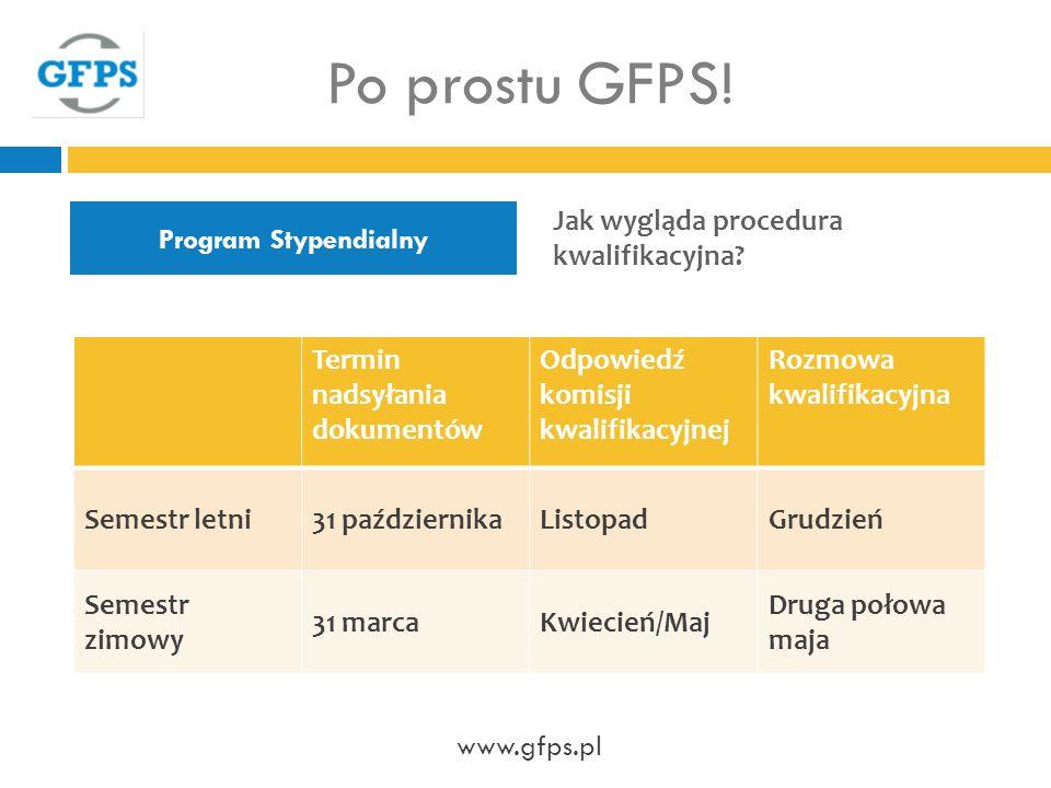 Program Stypendialny Po prostu GFPS.Jak wygląda procedura kwalifikacyjna.