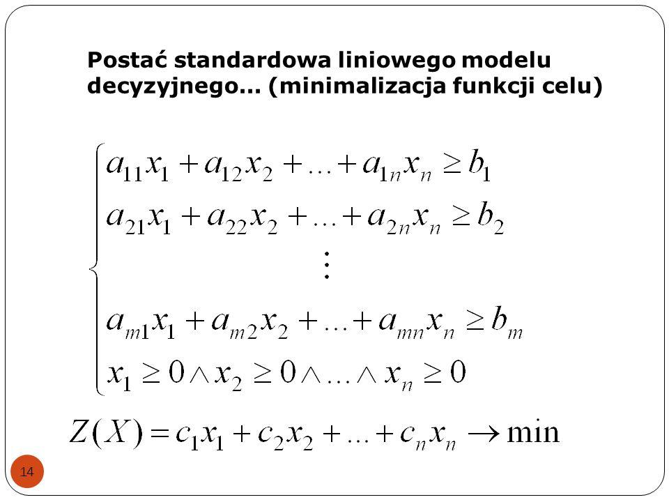 Postać standardowa liniowego modelu decyzyjnego... (minimalizacja funkcji celu) 14