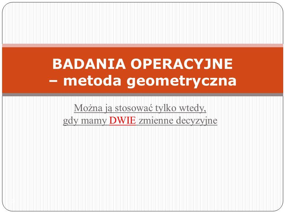 16 BADANIA OPERACYJNE – metoda geometryczna Można ją stosować tylko wtedy, gdy mamy DWIE zmienne decyzyjne