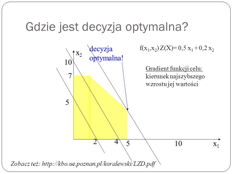 Gdzie jest decyzja optymalna? f(x 1,x 2 ) Z(X)= 0,5 x 1 + 0,2 x 2 x1x1 x2x2 10 7 5 2 5 decyzja optymalna! Gradient funkcji celu: kierunek najszybszego