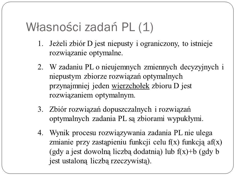 Własności zadań PL (1) 1.Jeżeli zbiór D jest niepusty i ograniczony, to istnieje rozwiązanie optymalne. 2.W zadaniu PL o nieujemnych zmiennych decyzyj