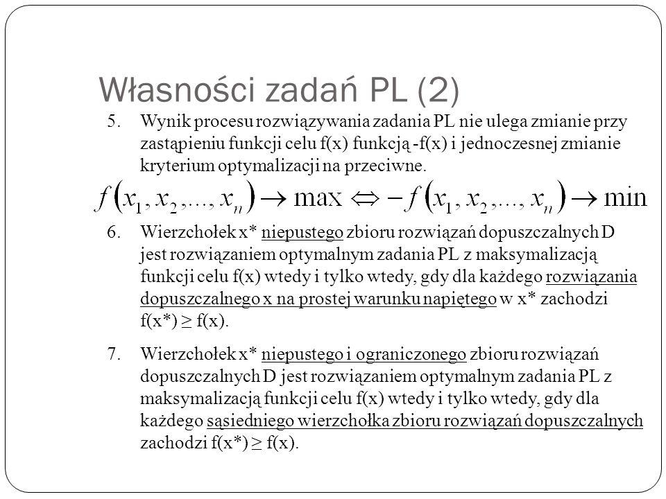 Własności zadań PL (2) 5.Wynik procesu rozwiązywania zadania PL nie ulega zmianie przy zastąpieniu funkcji celu f(x) funkcją -f(x) i jednoczesnej zmia