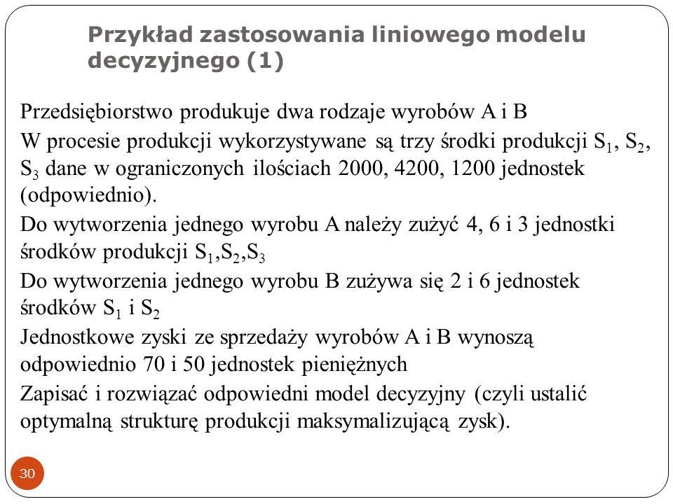 Przykład zastosowania liniowego modelu decyzyjnego (1) 30 Przedsiębiorstwo produkuje dwa rodzaje wyrobów A i B W procesie produkcji wykorzystywane są